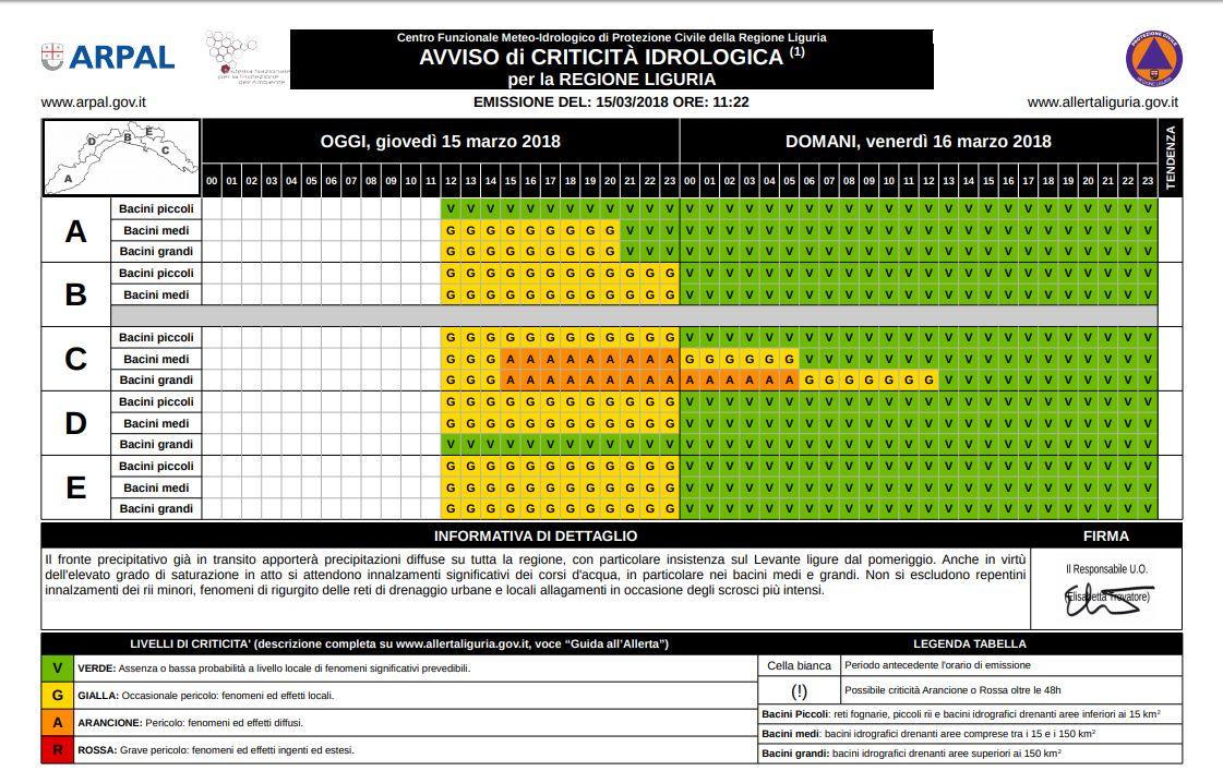 PROROGA ALLERTA METEO ARANCIONE – GIOVEDì 15 MARZO –> 06.00